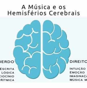Música – Descobertas e Mistérios